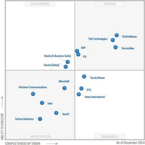 Gartner объявила IFS Applications лидером среди ERP-систем в 2014 году