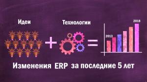 Как изменялись ERP-системы за последние 5 лет